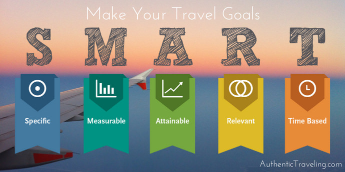 Travel Goals - Smart Travel Goals 2 - Authentic Traveling